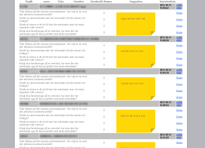 CRM - mätning och uppföljning av kundnöjdhet